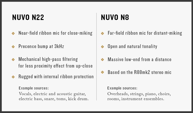 N22-vs-N8