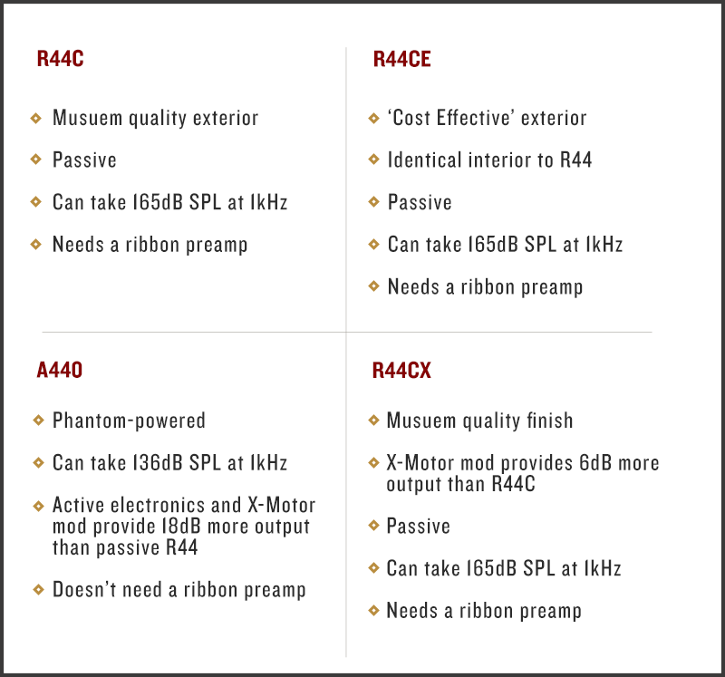 Diagram-Differences-Between-AEA-R44