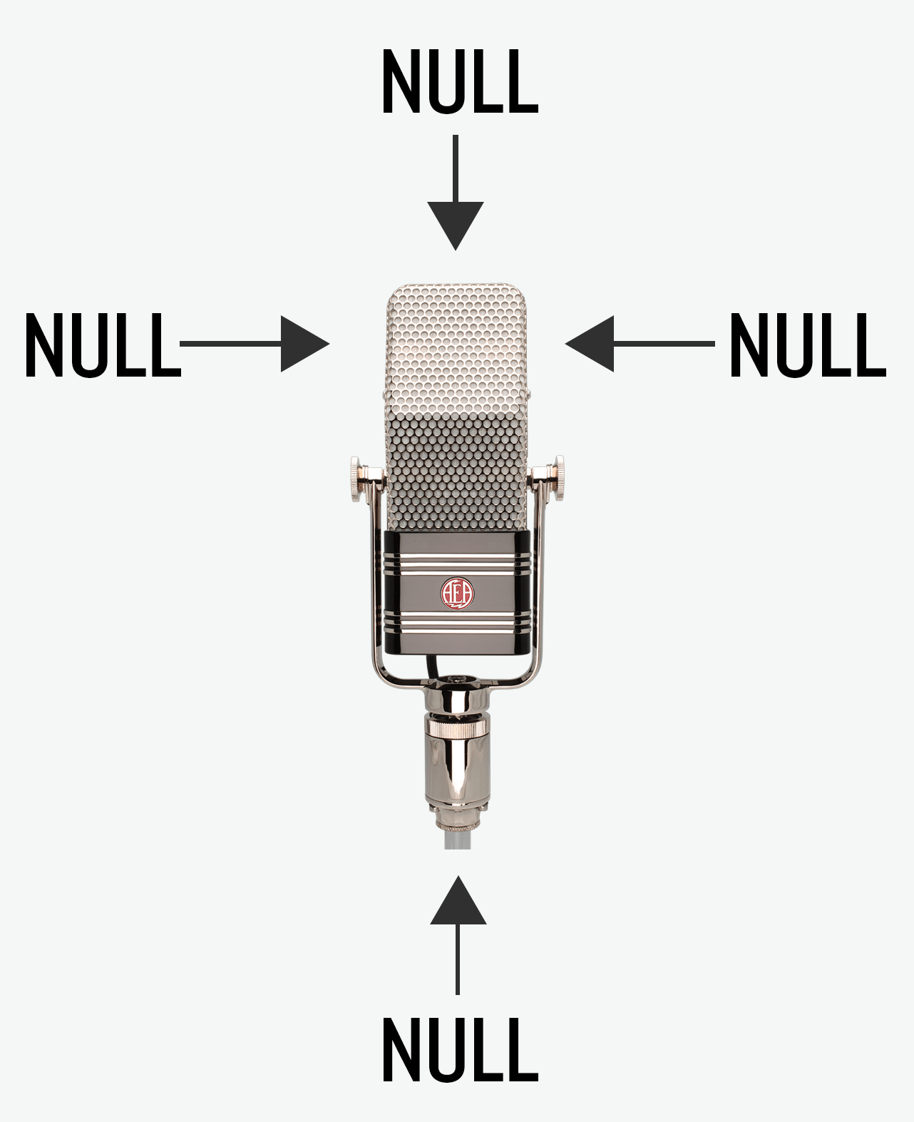 R44-Nulls-Diagram